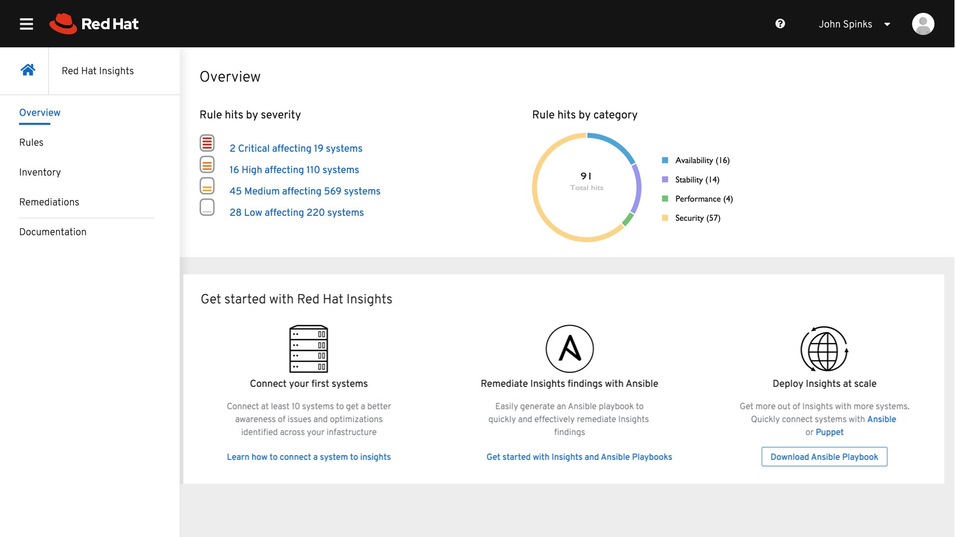 Red Hat Insights Overview Page