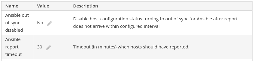 Configuring Ansible report timeout settings