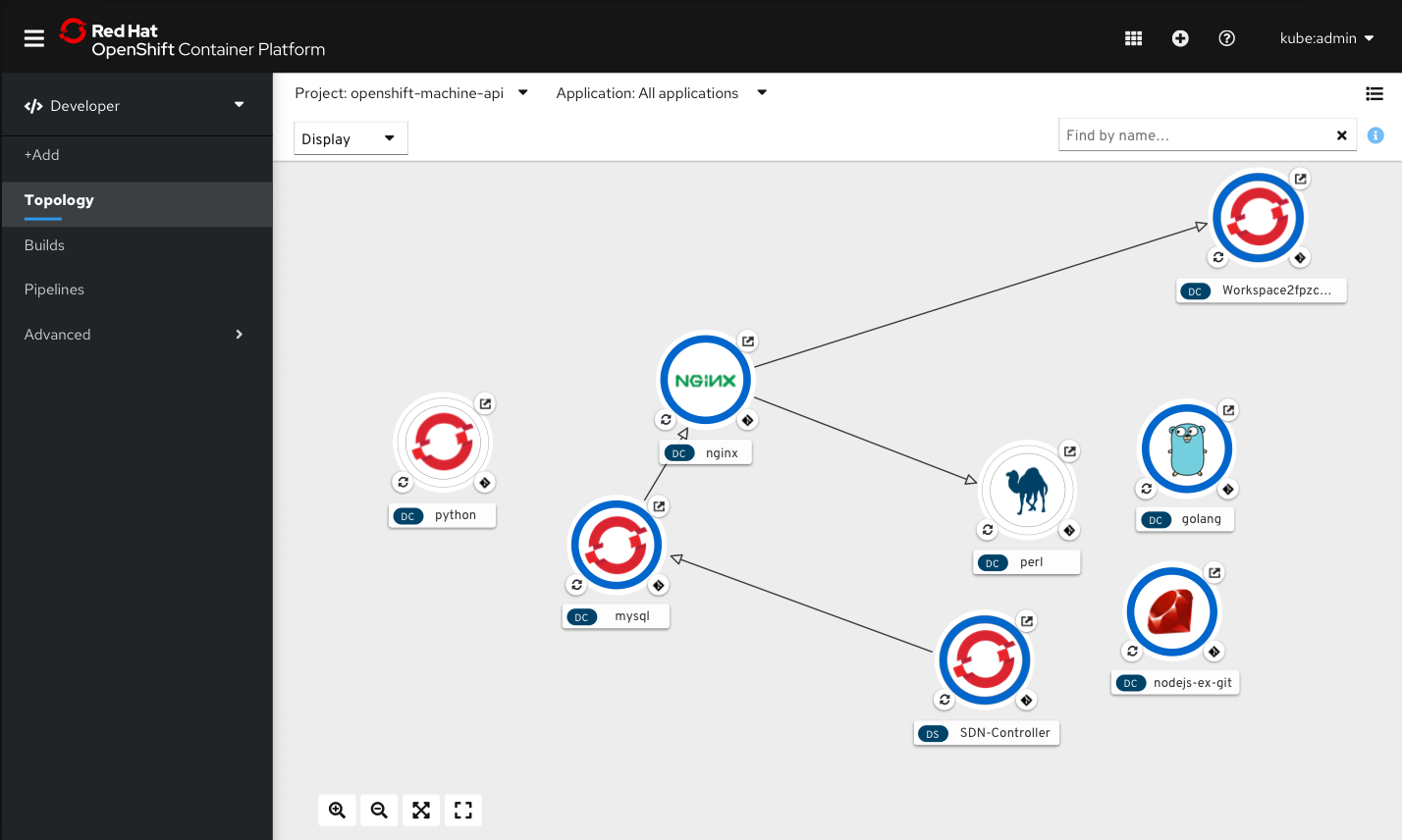 OpenShift topology view