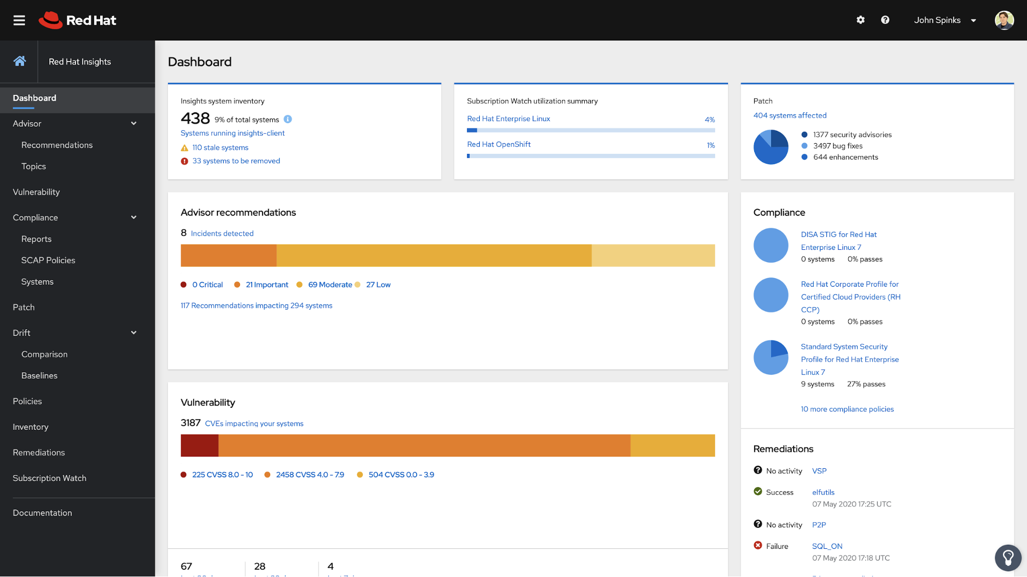 Red Hat Insights dashboard