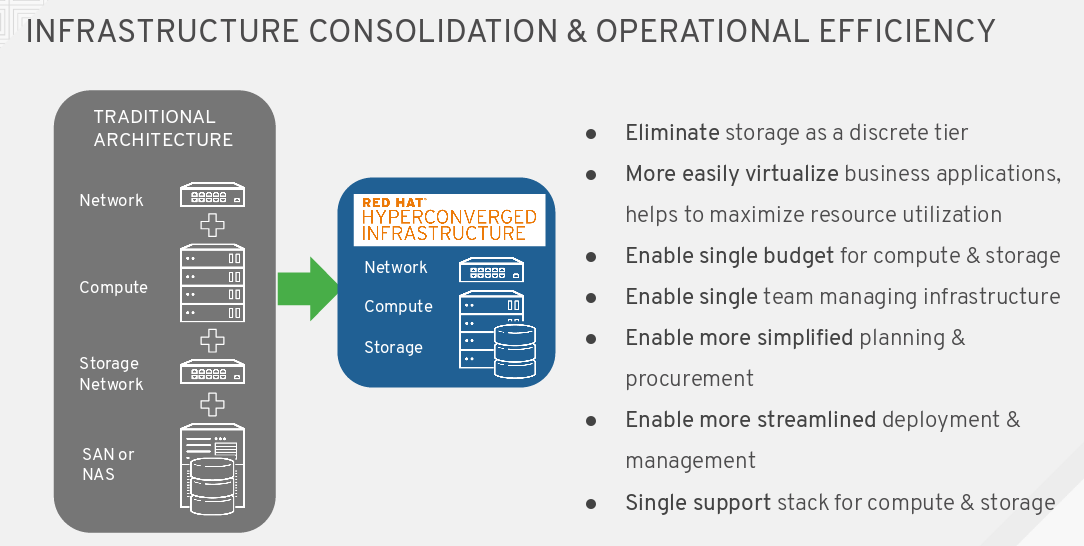 Infrastructure consolidation and operational efficiency