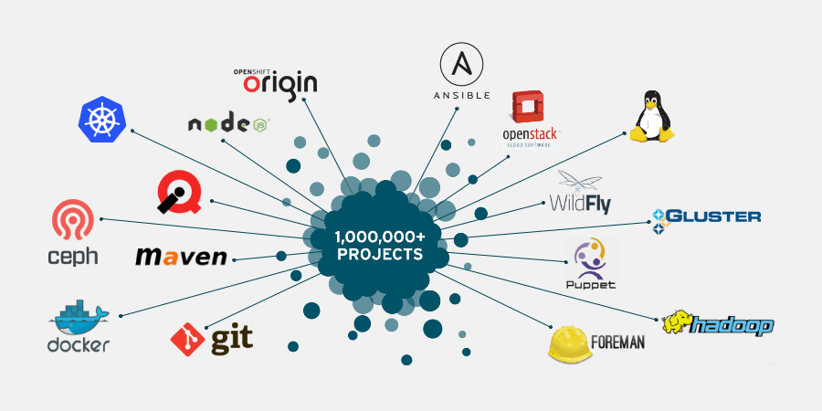 open source projects diagram