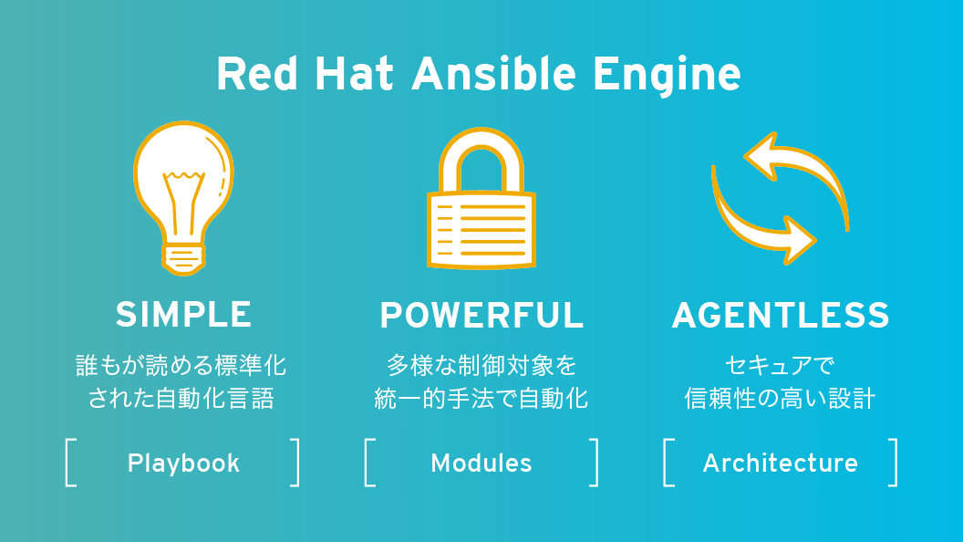 Red Hat Ansible Engin