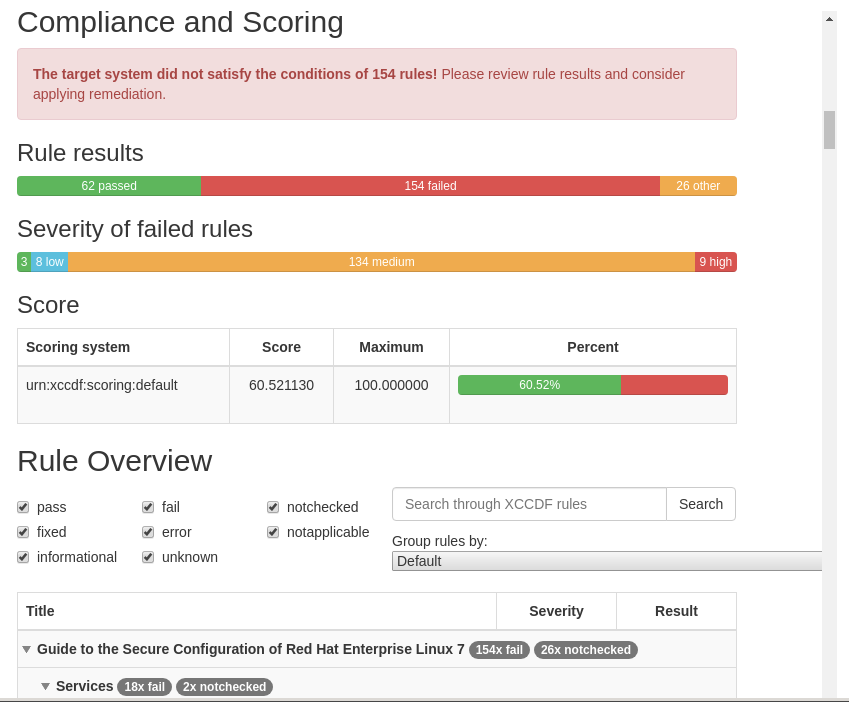 Compliance and scoring report