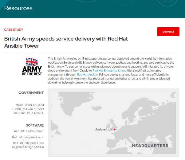 HTMLized case study featuring British Army