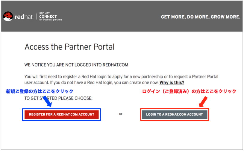 red hat partner login