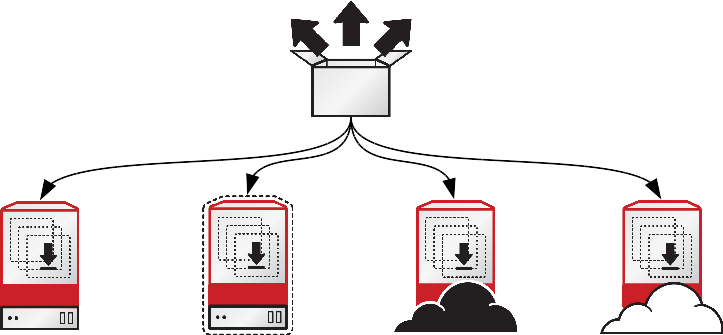 Red Hat delivers true container portability with deployment across physical hardware, hypervisors, private clouds, and public clouds.