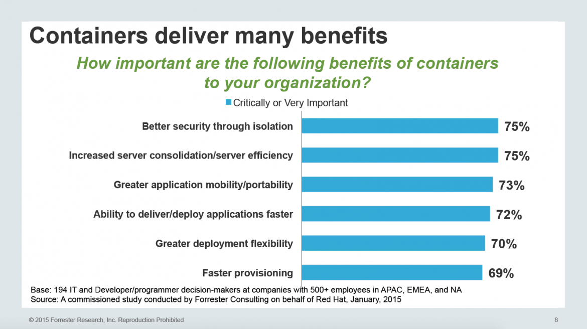 forrester-container-benefits