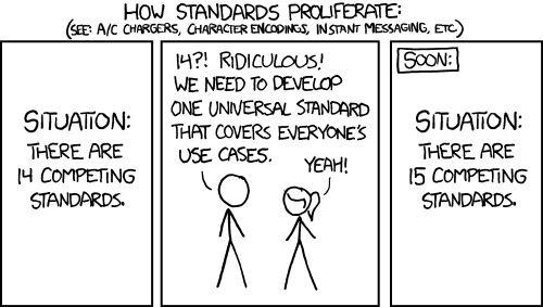 """Standards"" by R. Munroe (xkcd.com)"