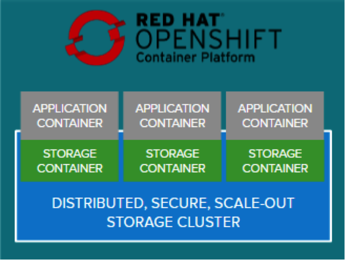 Container Blog1