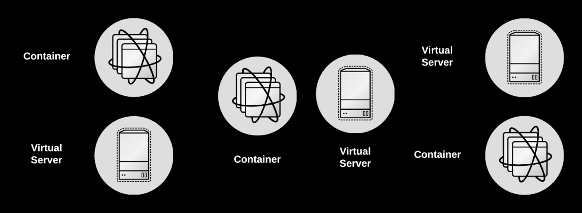 OpenStack and Containers - Container Patterns.png