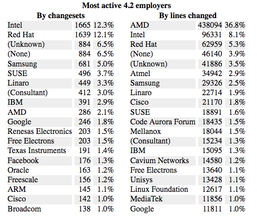 most-active-employers-graphic-1