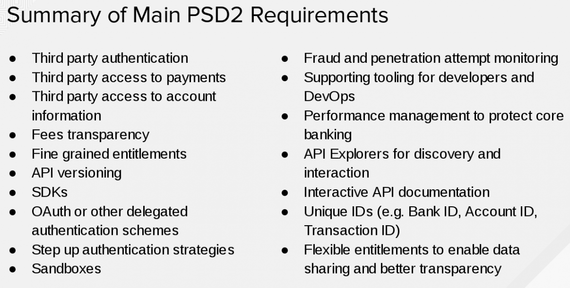 PSD2 Requirements