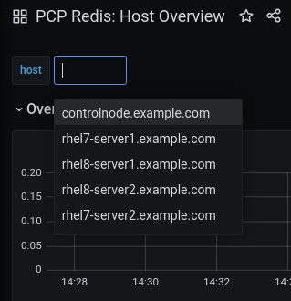 RHEL metrics system role fig 10 host overview examples