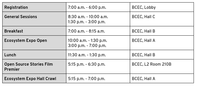 Day two schedule table