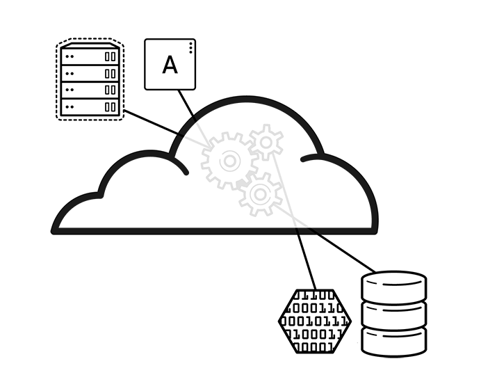 Cloud management diagram connecting apps, data, servers and storage