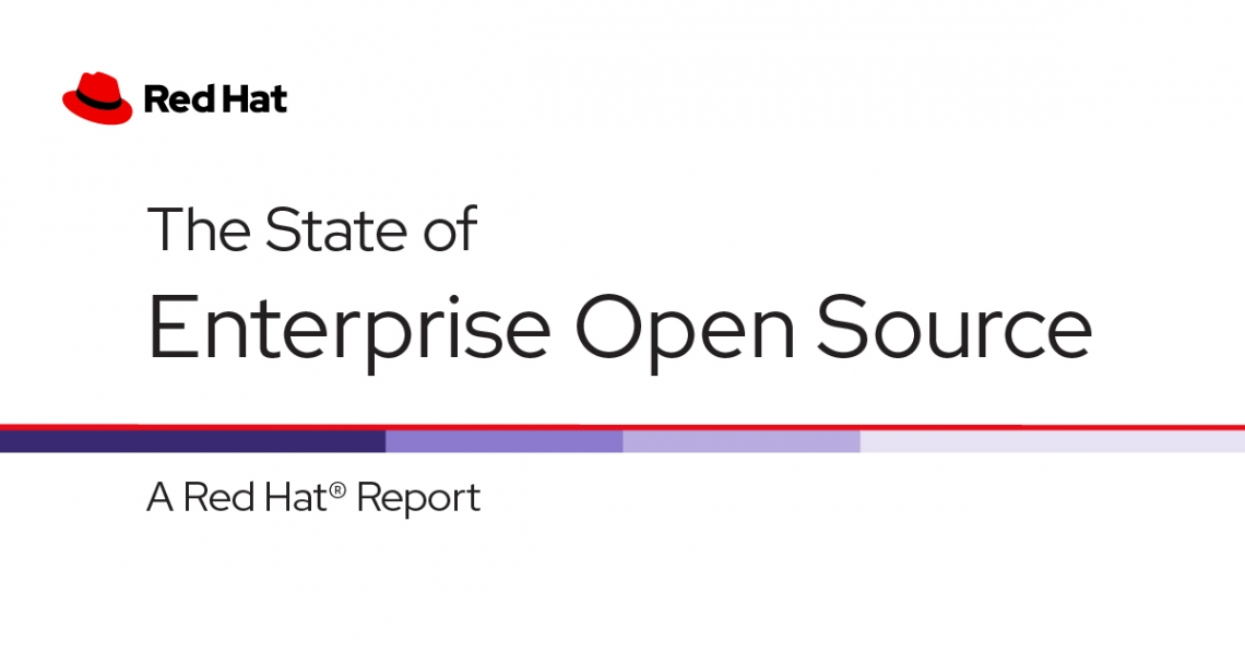 Social Media image for State of Open Source