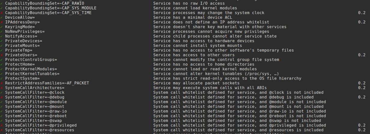 The current options in use for systemd's httpd.service unit.